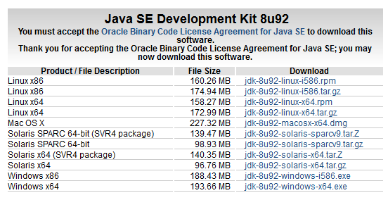 Java SE Development Kit 7u80